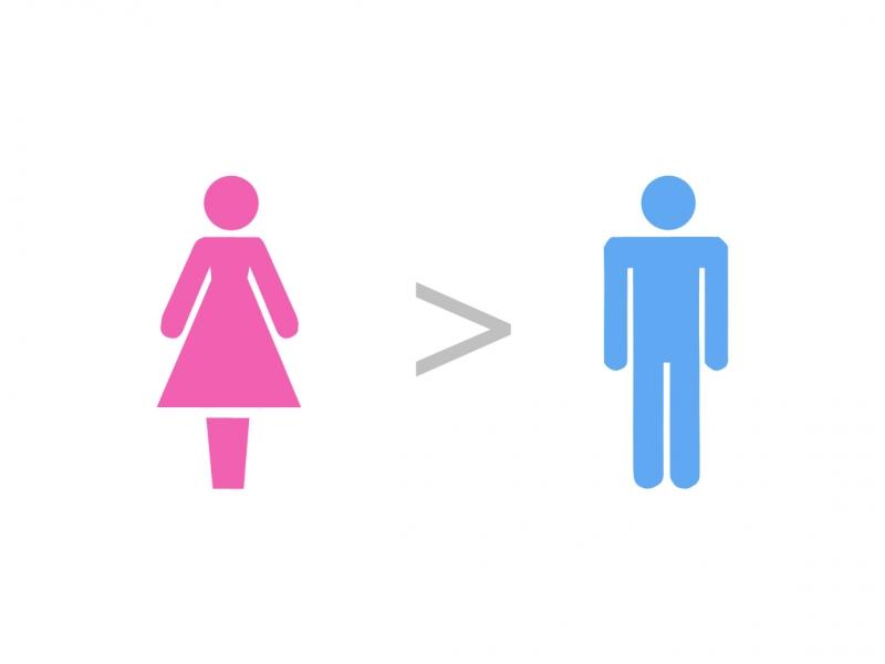 Тест на определение психологического пола